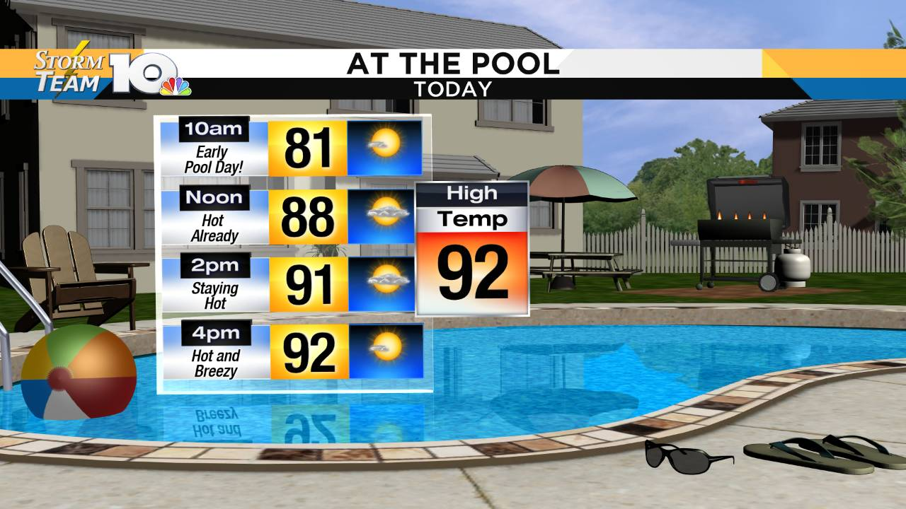 Hourly Pool Forecast_1562914141501.png.jpg