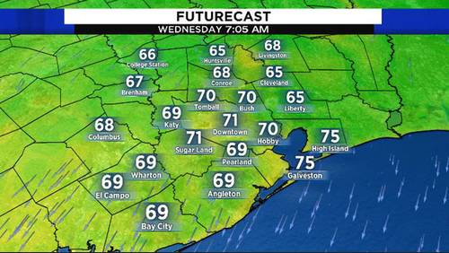 July cold front: Brief break from humidity starts Wednesday