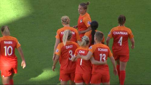 8 Houston Dash players set to play in World Cup