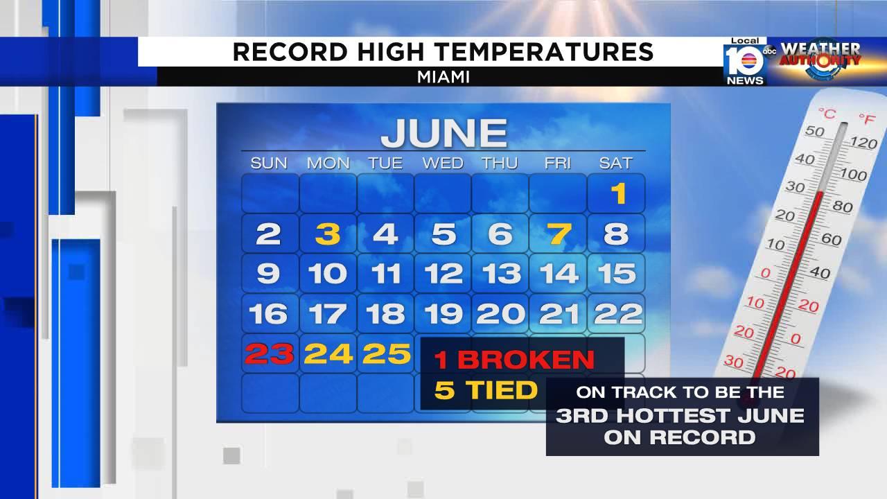 June 2019 Heat_1561496017739.png.jpg