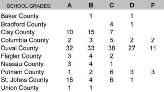 School grades table_21180672