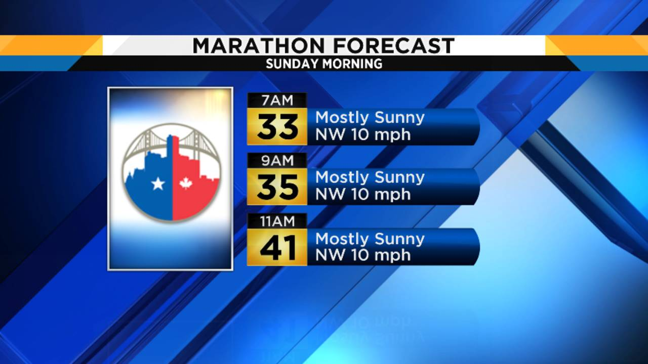 Marathon Forecast_1539978534029.png.jpg