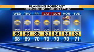 Memorial Day weekend forecast could be a washout