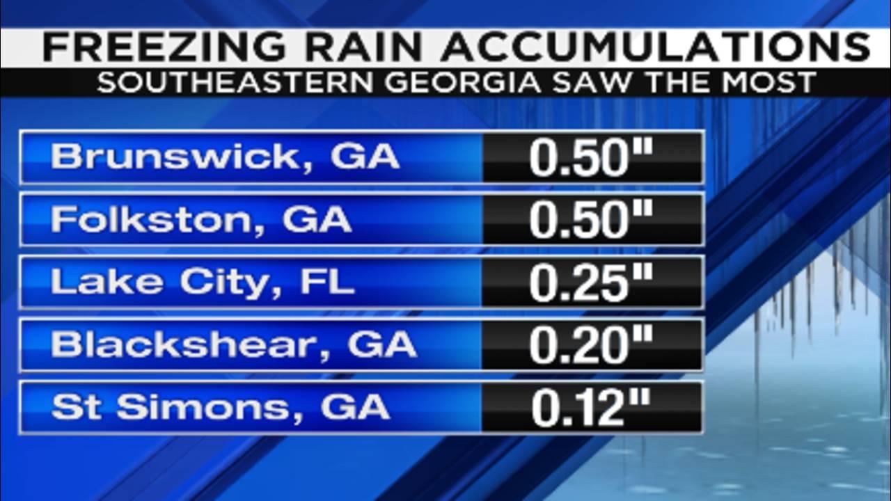 Freezing Rainfall Accumulations