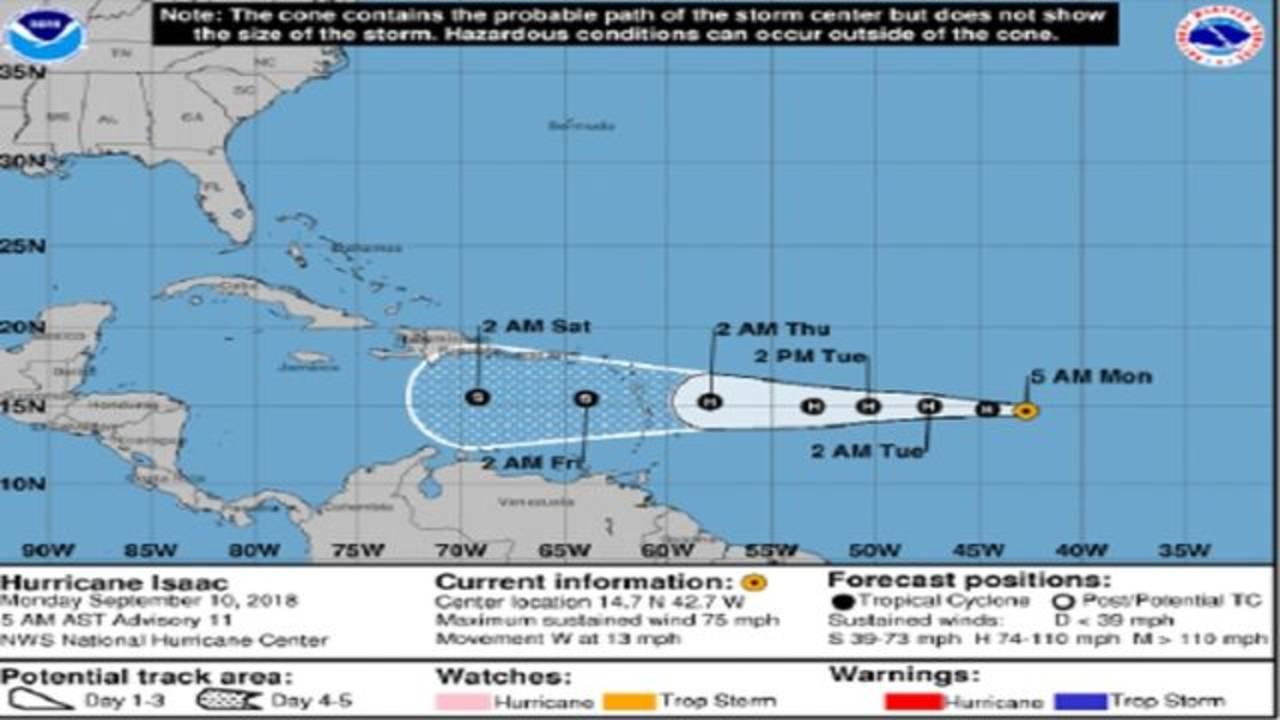 Hurricane Isaac track