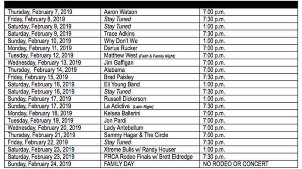 San Antonio Stock Show Amp Rodeo Announces Full Lineup For 2019