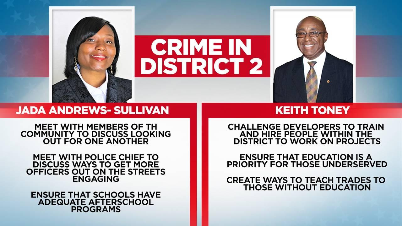 crime in district 2_1557976937463.jpg.jpg