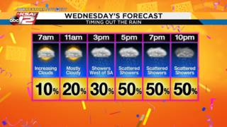 KSAT Weather: Chance of rain Wednesday