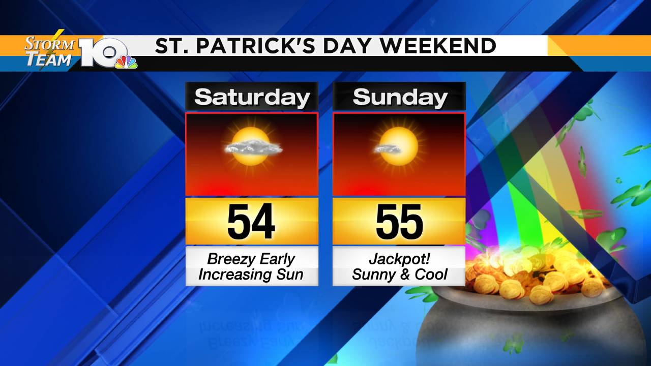 St Patricks Day Weekend_1552587090807.png.jpg