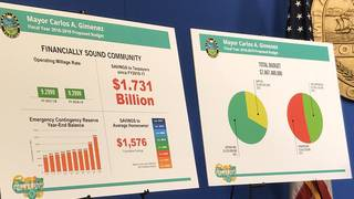 After Parkland, Miami-Dade budget allocates more security for schools