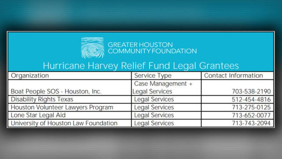 Legal aid phone numbers for Harvey victims
