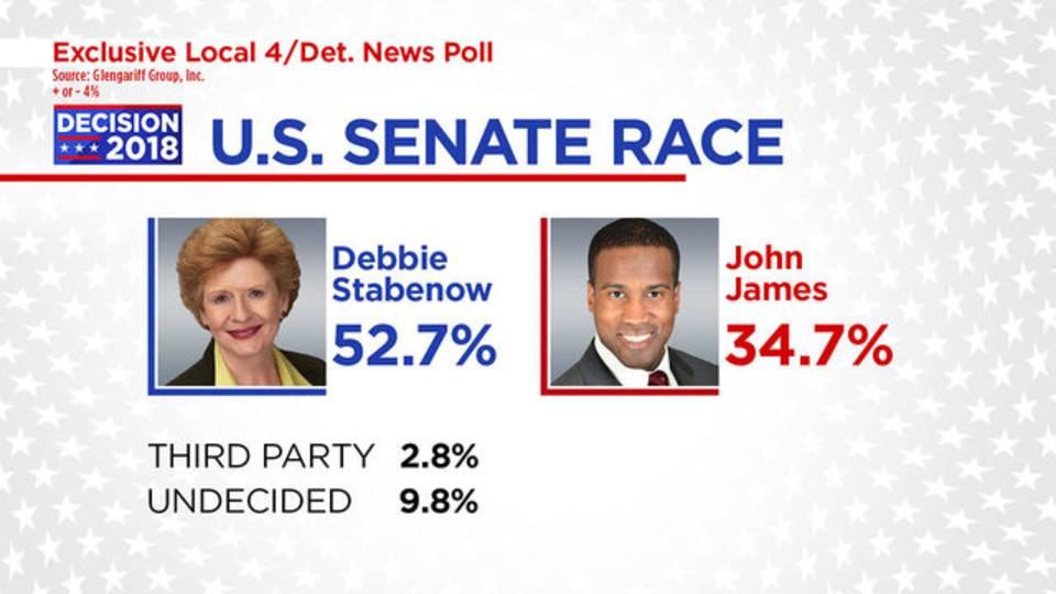 U.S. Senate race_1538610221863.jpg.jpg