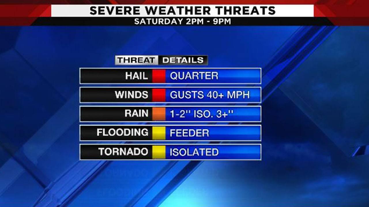 Severe Weather threats 5-17-19