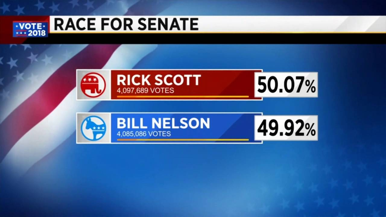 Scott vs Nelson