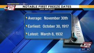 Weather 101: Notable First Freeze Dates