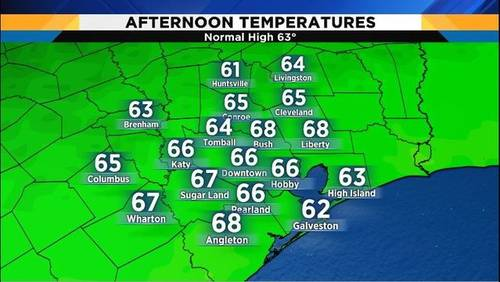 Cooler air and storms coming Wednesday