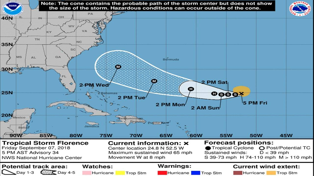600855a4548e MIAMI - The threat of a strong Hurricane Florence directly impacting the  U.S. East Coast next week has increased Friday