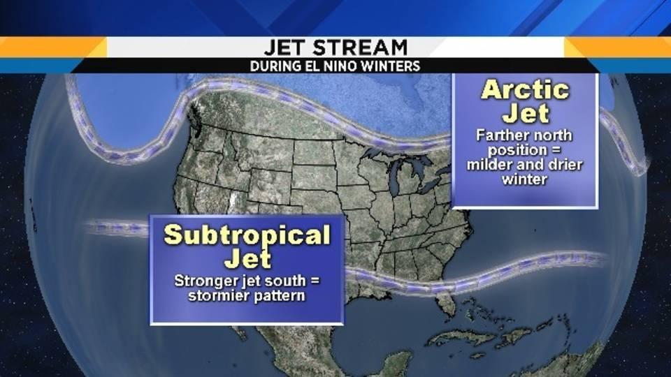 Jet Stream El Nino Winter_1531430801882.png.jpg