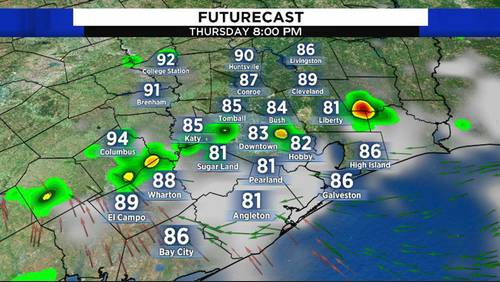Scattered storms, temps below 100 expected in Houston