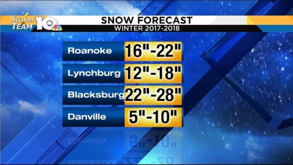 Snow Forecast DMA_1508412336315.jpg