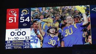Rams-Chiefs shootout nabs highest MNF ratings since 2014