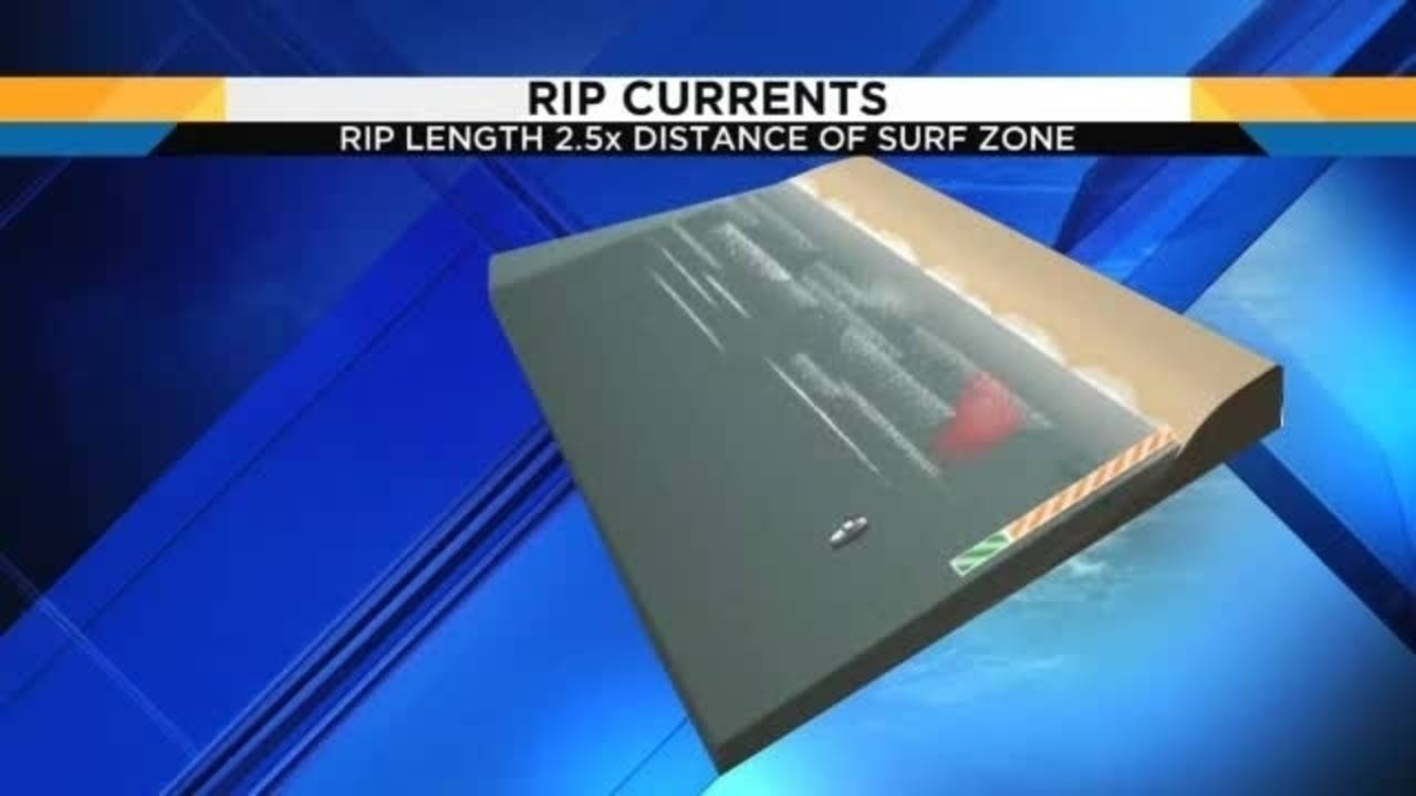 Rip Currents Explainer20170224152756.jpg