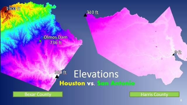 bexar harris county elevations